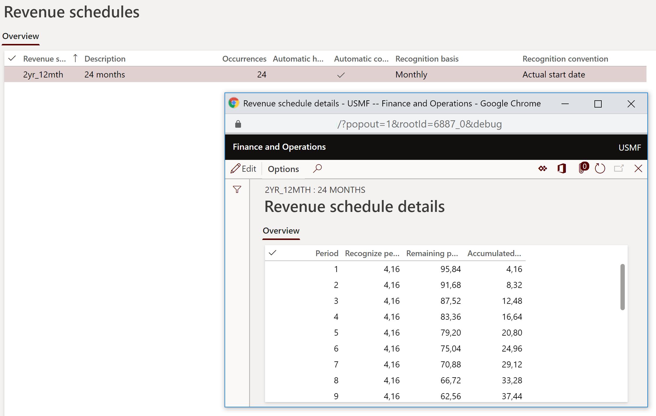 Revenue schedule