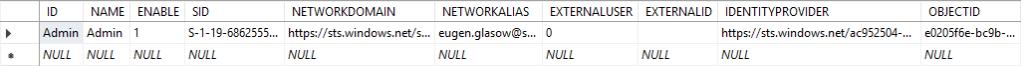SQL UserInfo table